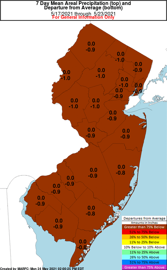New Jersey dry
